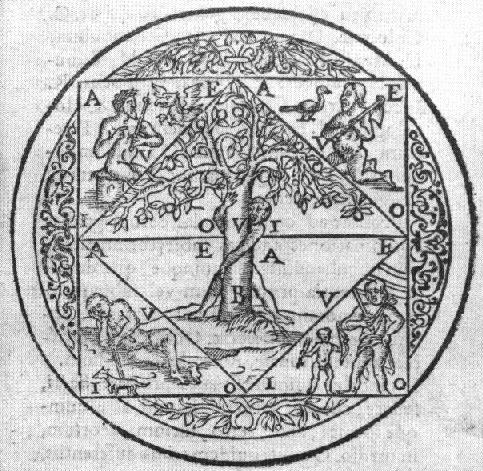Giordano-Bruno--elements